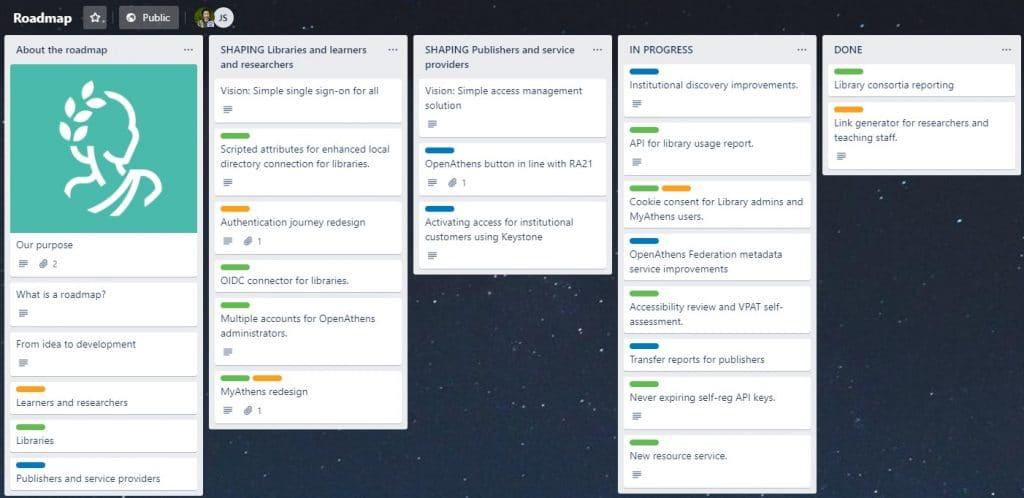 OpenAthens product roadmap